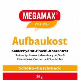 Fitness & Ernährung Megamax B.V.