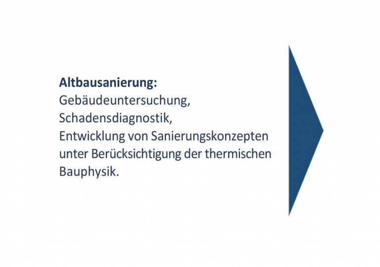 BauBioLuke Attendorn