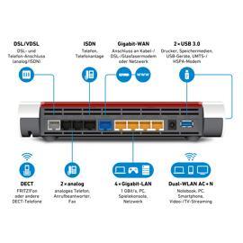 VoIP-Gateways & -Router Wireless Router AVM