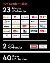 TV-Zubehör HDPLUS