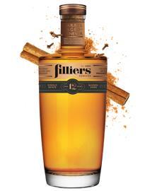 Liköre & Spirituosen Filliers Distillery