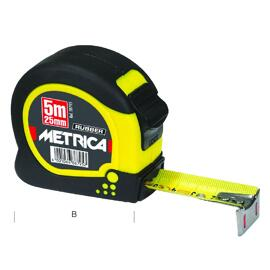 Werkzeuge METRICA