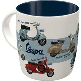 Kaffee- und Teetassen Vespa