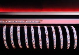 LED-Leuchtmittel Deko-Light