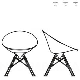 Küchen- und Esszimmerstühle Kartell